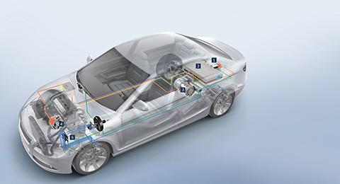 Bosch Car Service Erfurt Autowerkstatt Hybrid- und Elektro-Fahrzeuge